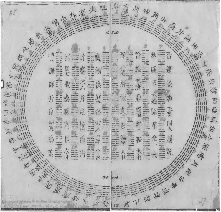 picture - A diagram of I Ching hexagrams sent to Leibniz from Joachim Bouvet. The Arabic numerals were added by Leibniz.jpg